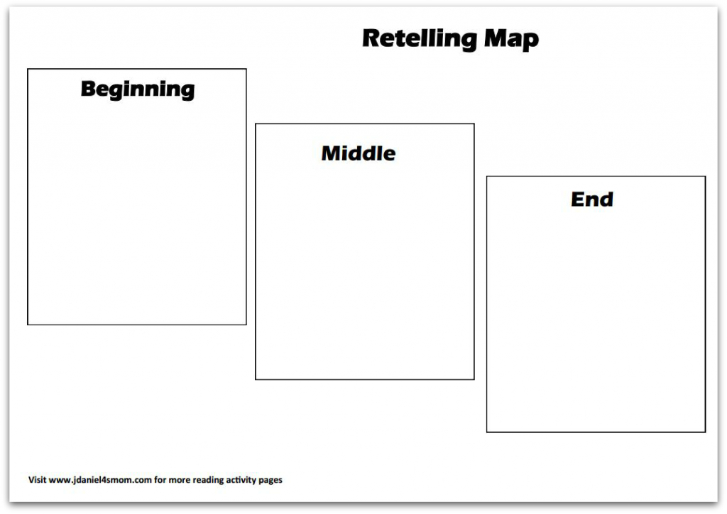 Story Maps Printable (79+ Images In Collection) Page 1 - Printable Story Map
