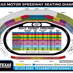 Texas Motor Speedway Seating Chart With Rows, Tickets Price And Events   Texas Motor Speedway Map