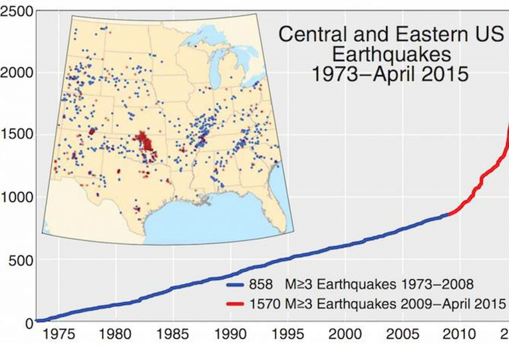 Thanks To Fracking, Earthquake Hazards In Parts Of Oklahoma Now - Fracking In California Map