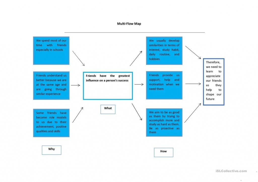 Thinking Map Speech Series 3/3 (Multi-Flow Map) Worksheet - Free Esl - Flow Map Printable