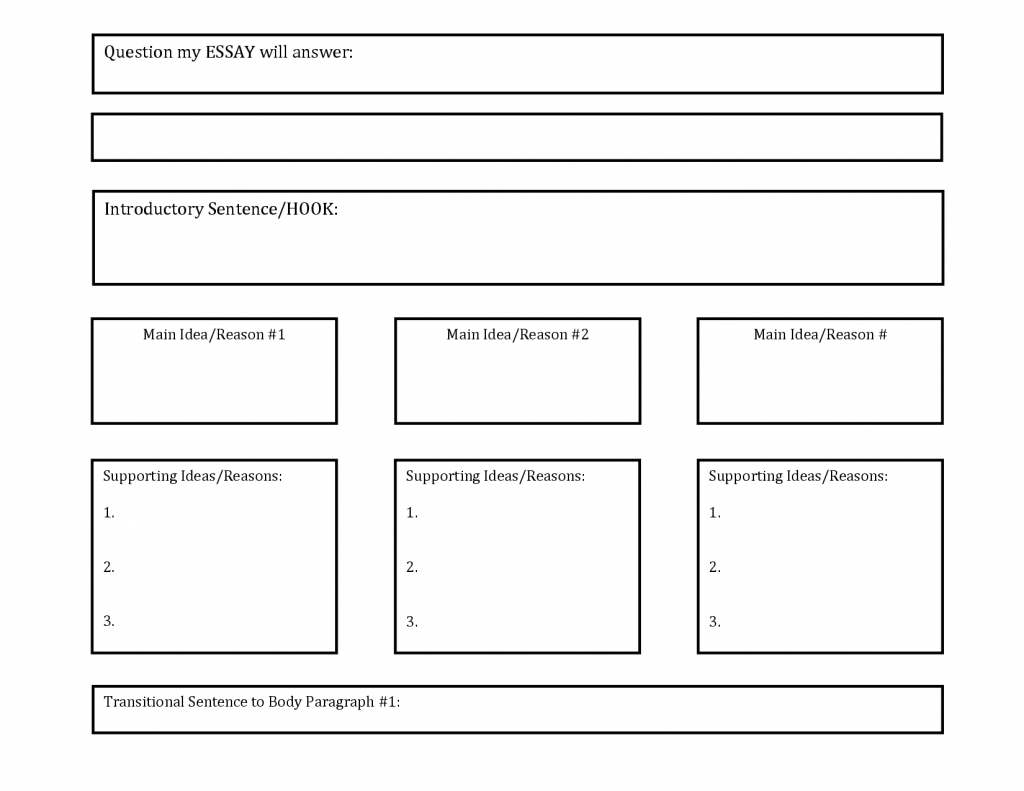Thinking Maps Templates | Tree Map Introduction Template | Education - Blank Thinking Maps Printable