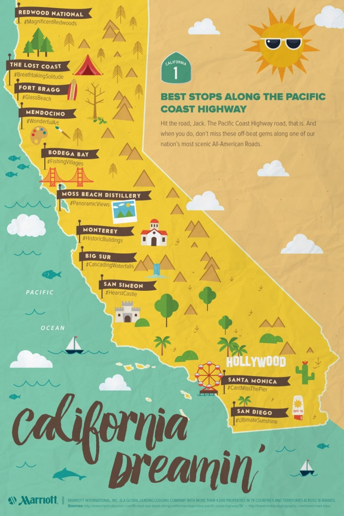 Throwback '90S Pop Playlist On Repeat And Wind Whipping Your Hair - California Pacific Coast Highway Map