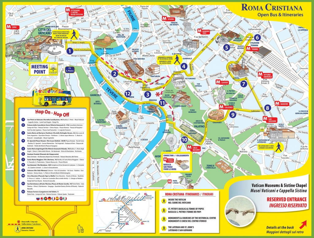 Tourist Map Of Rome City Centre - Printable Map Of Rome City Centre