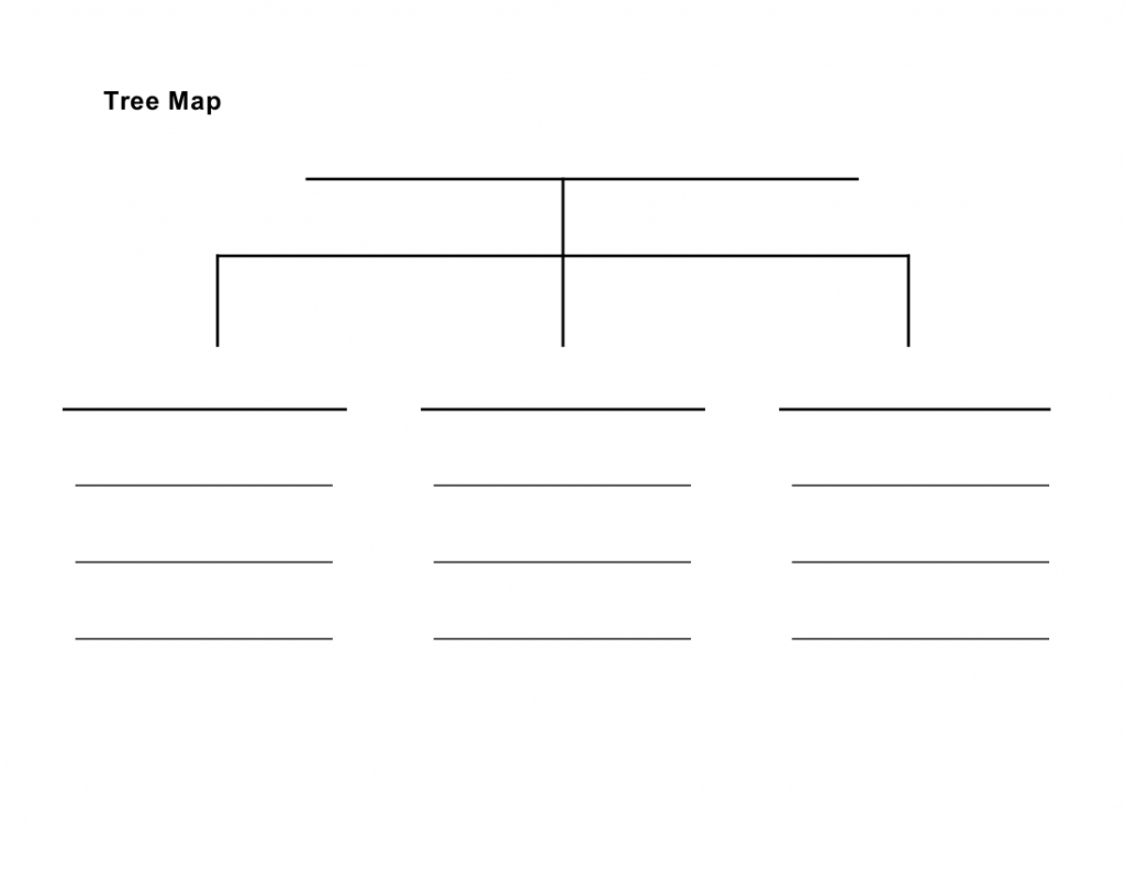 Tree Map Template ~ Afp Cv - Free Printable Thinking Maps Templates