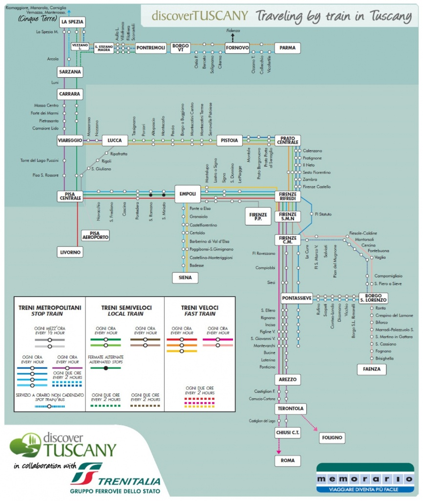 Tuscany Maps   Italy   Maps Of Tuscany (Toscana) - Printable Map Of Tuscany