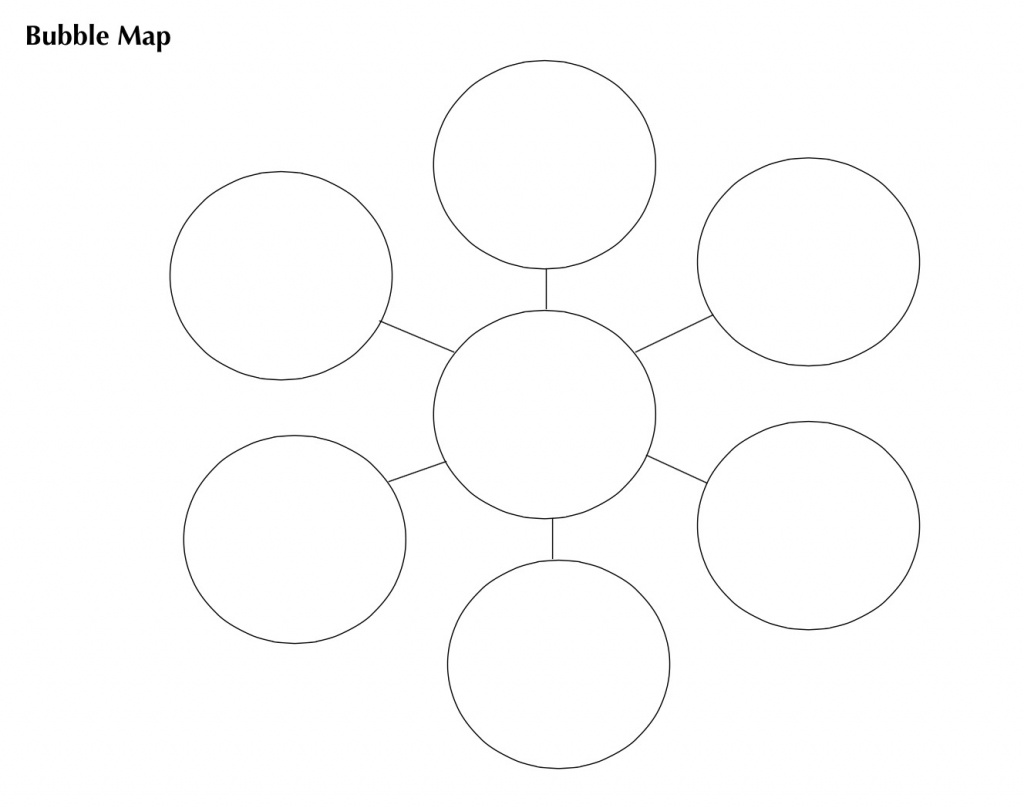 Vocabulary Graphic Organizer: Circle Map | Building Rti - Double Bubble Map Printable