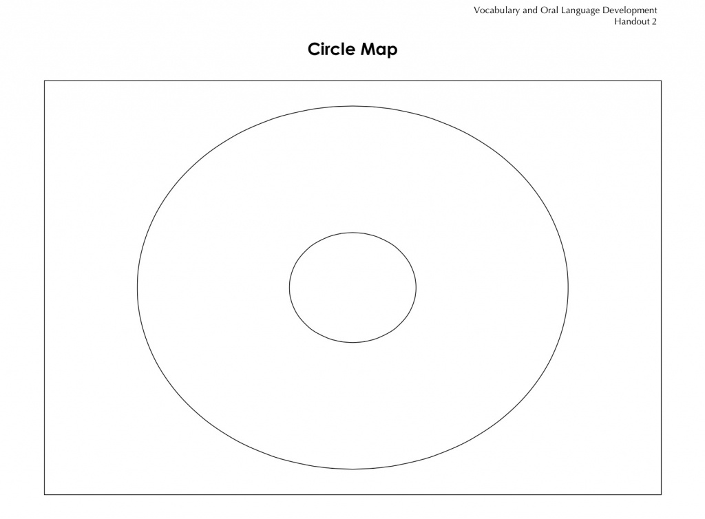 Vocabulary Graphic Organizer: Circle Map | Building Rti - Free Printable Circle Map Template