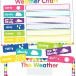 Weather Chart Printable Just Teach Weather Printable Chart Weather   Printable Weather Map