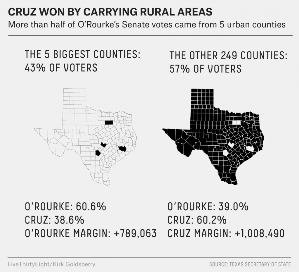 What Really Happened In Texas | Fivethirtyeight - Map Beto For Texas