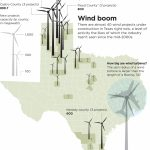 Wind Rush: From The Panhandle To The Gulf Coast, Wind Projects Flood   Wind Farms Texas Map