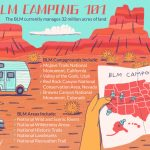 Your Guide To Blm Camping And Recreation   Free Camping California Map